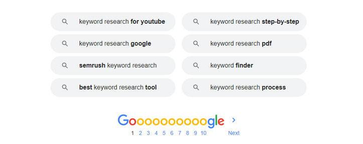 google suggestions ideas