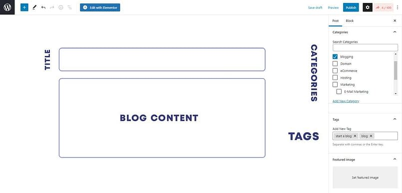 wordpress post writing basics