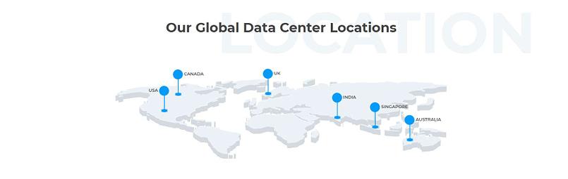 milesweb data centers